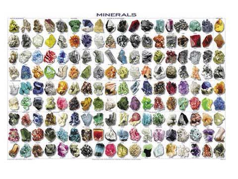 poster batu alam minerals